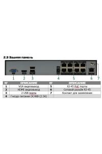 8-ми канальный IP-видеорегистратор  9xRJ-45 (8xRJ-45 с поддержкой PoE), ONVIF, Linux; H.264;  Поддержка IP-камер - , 4x4K, 4x5M, 8x4M, 4x3M, 12x1080P, 16x960P  @25 к/с; Видеовыходы - HDMI, VGA; HDD - 1 SATA (до 10ТБ); DC  48В (2.5А)