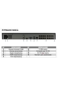 16-ми канальный IP-видеорегистратор   16xRJ-45 (16xRJ-45 с поддержкой PoE), ONVIF, Linux; H.264/H.265;  Поддержка IP-камер -8х4K (8М), 16x5Mp @25 к/с; Видеовыходы - HDMI (4K), VGA(1080p); Аудиовыход;  HDD - 2SATA (до 10ТБ); AC 220В