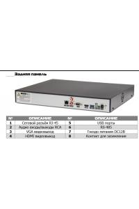 32-х канальный IP-видеорегистратор с поддержкой протокола ONVIF,Linux; H.264/H.265; DSP - Hisilicon Hi3536; Поддержка видеокамер 32x5M IP; Воспр.одновр. - 4; Выходы - HDMI(4K), VGA, RCA; HDD - 2 SATA (до 10ТБ); Сеть - 1 Гб (RJ45); RS-485, RS-232; DC 12В